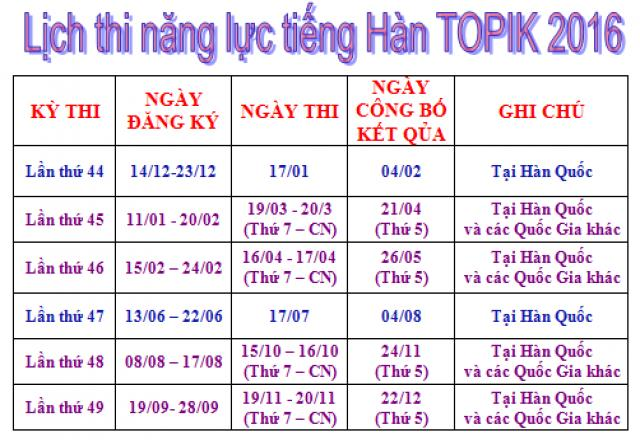 Thời gian đăng ký thi TOPIK lần thứ 48