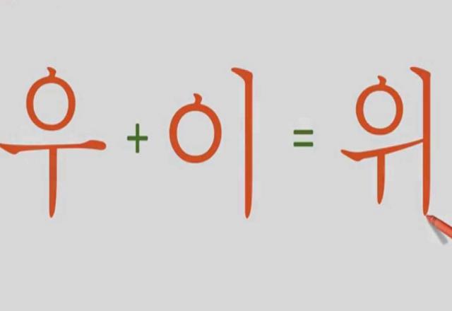 Chữ cái Hàn Quốc là dễ dàng để tìm hiểu và học