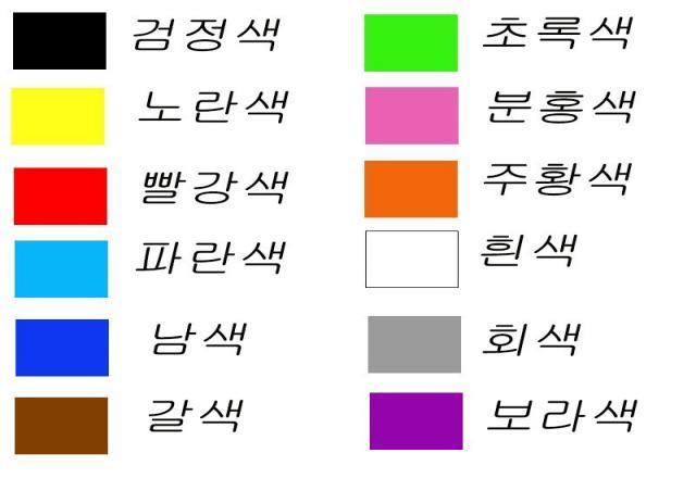 Bí quyết để bạn học từ vựng tiếng Hàn tốt hơn mỗi ngày
