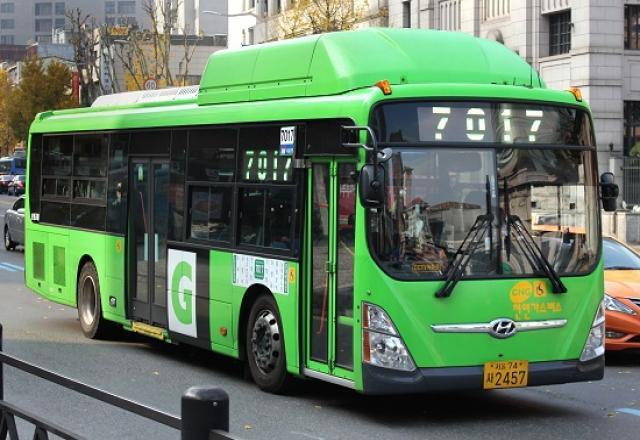 Tìm hiểu 6 phương tiện giao thông phổ biến