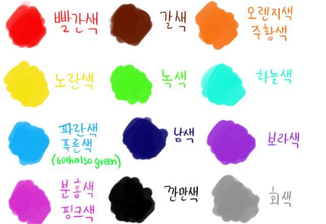 Bật mí lợi ích của việc học từ vựng tiếng Hàn qua hình ảnh