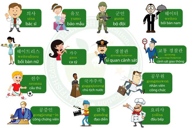Học từ vựng tiếng Hàn qua bài hát All For You