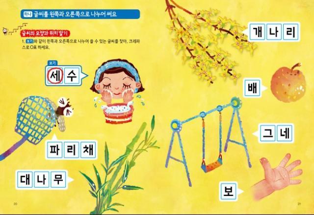4 ngữ pháp tiếng Hàn cơ bản cần nắm vững